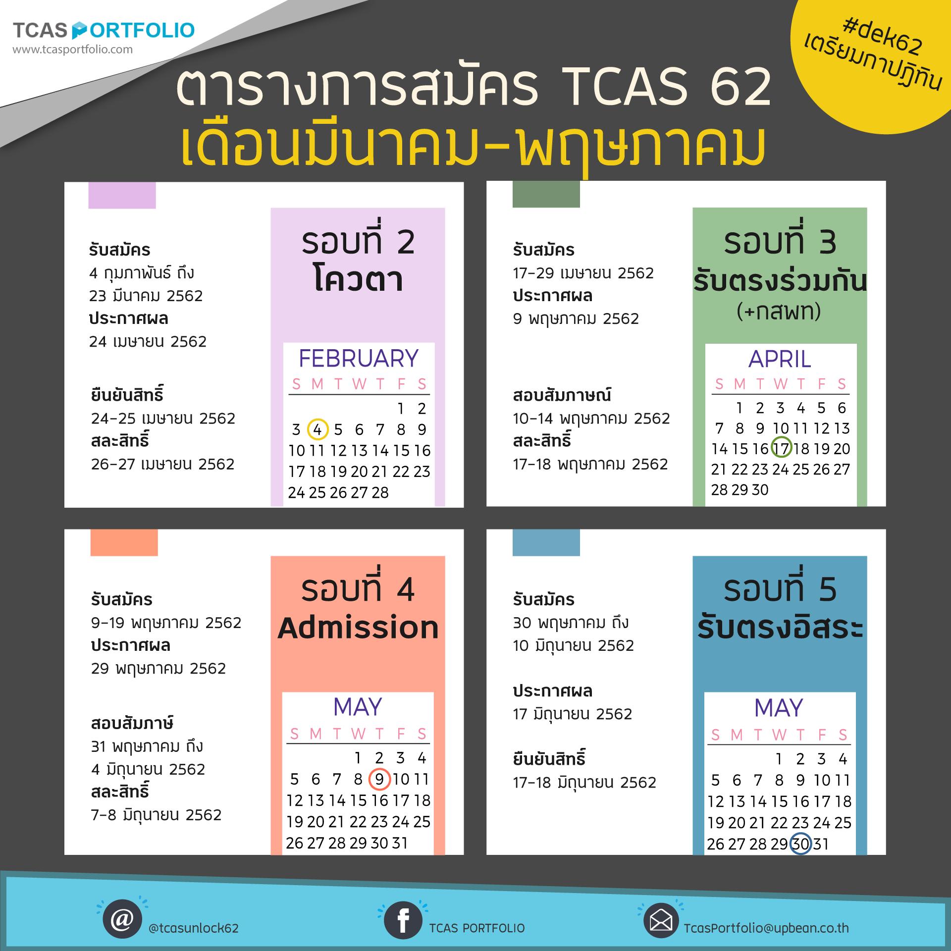 ปฏิทิน TCAS 62 และรายละเอียดวันที่รับสมัคร