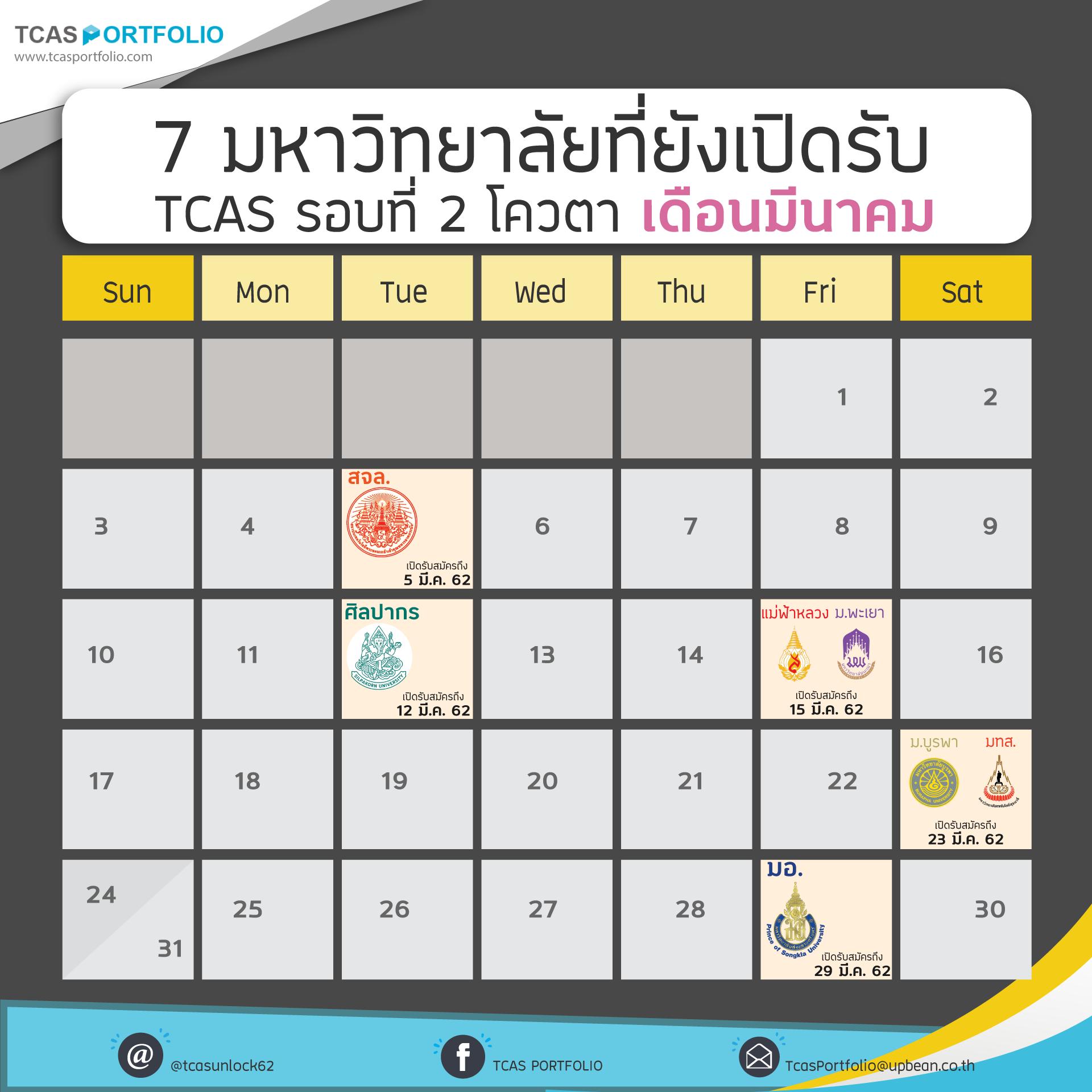 มหาวิทยาลัยที่ยังเปิดรับ TCAS รอบที่ 2 โควตา เดือนมีนาคม
