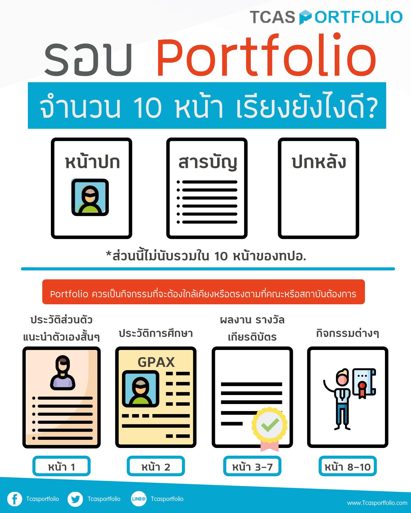ตัวอย่าง portfolio เข้ามหาลัย ทั้งเล่ม , พอร์ตโฟลิโอ 10 หน้า ต้องมีอะไรบ้าง? ,เตรียมตัวพร้อมก่อนยื่น TCAS , ประวัติการศึกษา , portfolio ประวัติส่วนตัว , พอร์ต สารบัญ , พอร์ต , พอร์ต10หน้า , พอร์ตฟอลิโอ มีอะไรบ้างประวัติการศึกษา พอร์ต , ตัวอย่าง portfolio เข้า มหา ลัย ทั้ง เล่ม