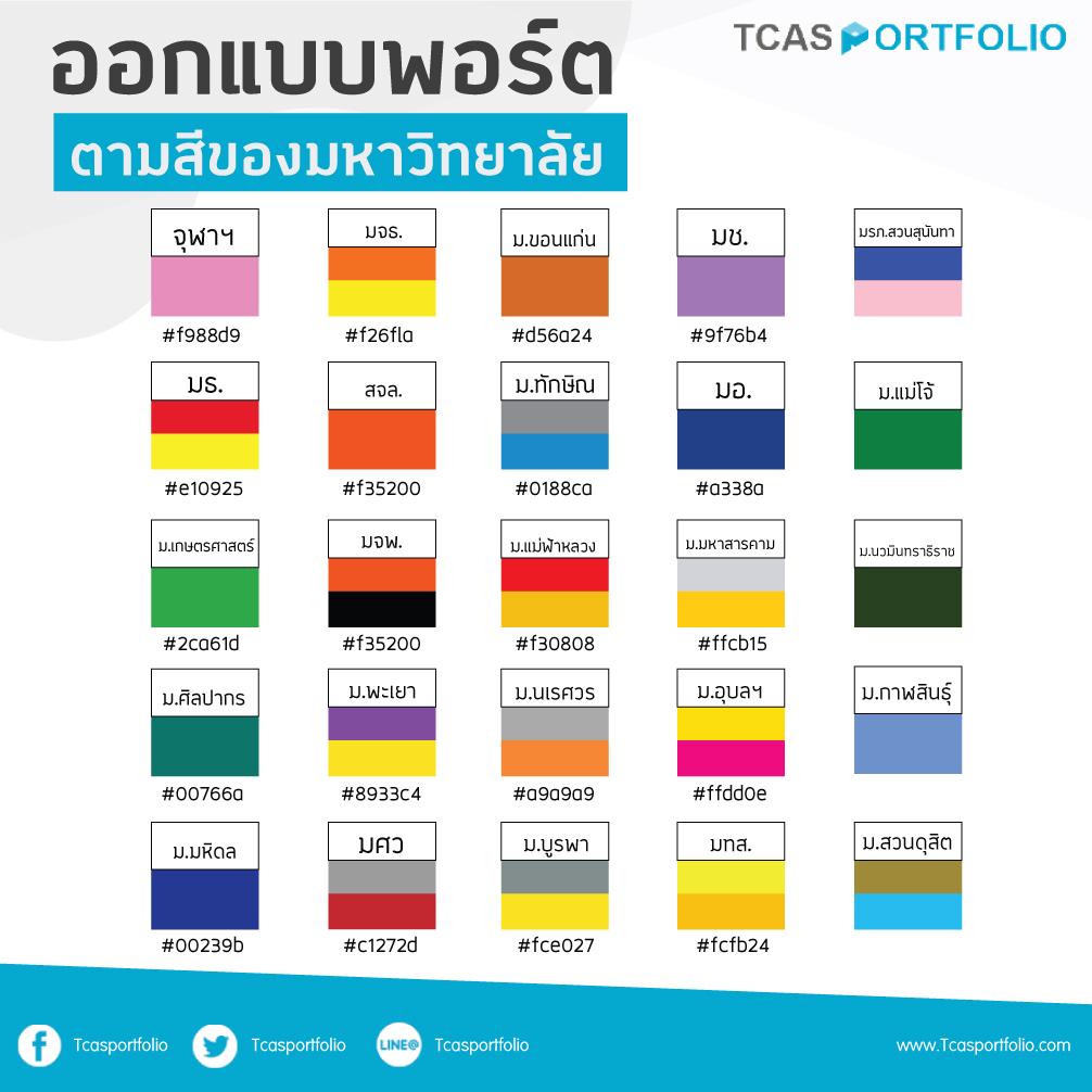 ออกแบบพอร์ตตามแบบสีมหาวิทยาลัย