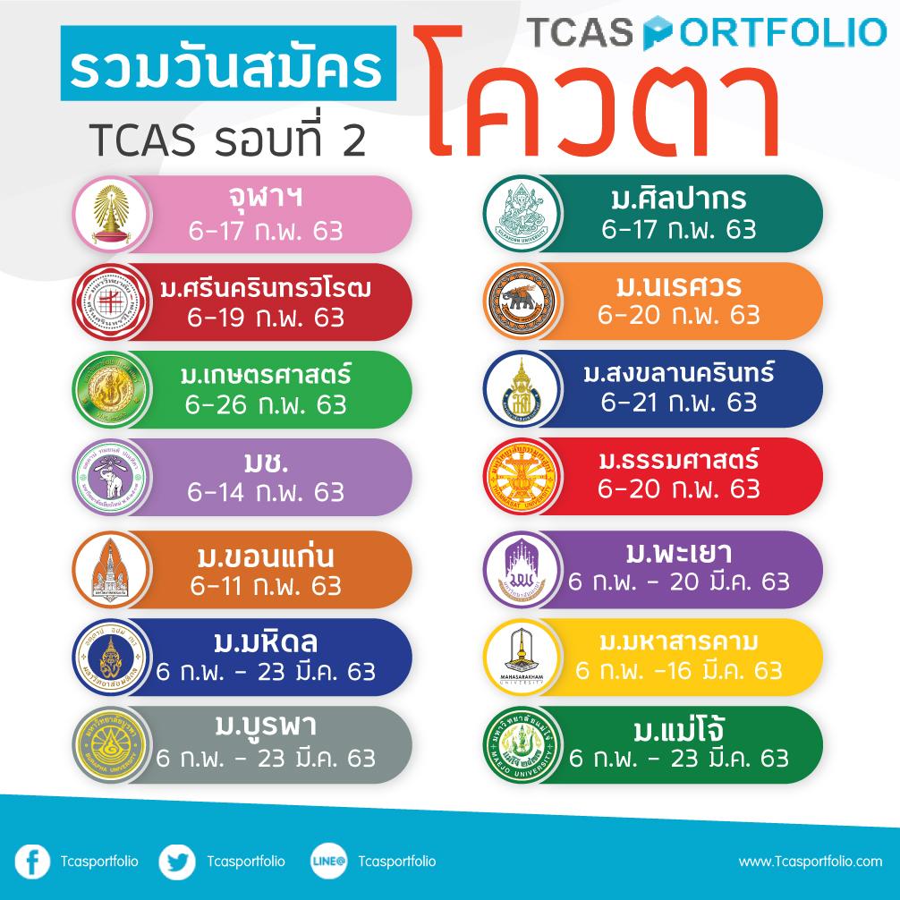 รวมกำหนดการรับสมัคร TCAS รอบที่ 2 โควตา ปีการศึกษา 2563